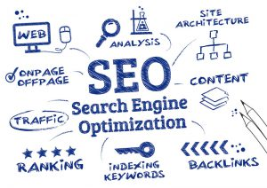SEO Company Arlington Heights IL
